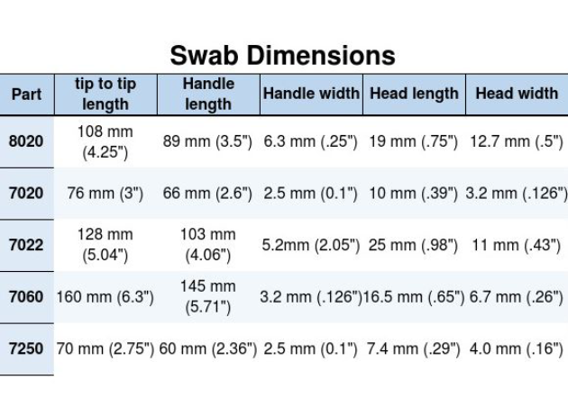 IPA Cleaning Swab Dimensions